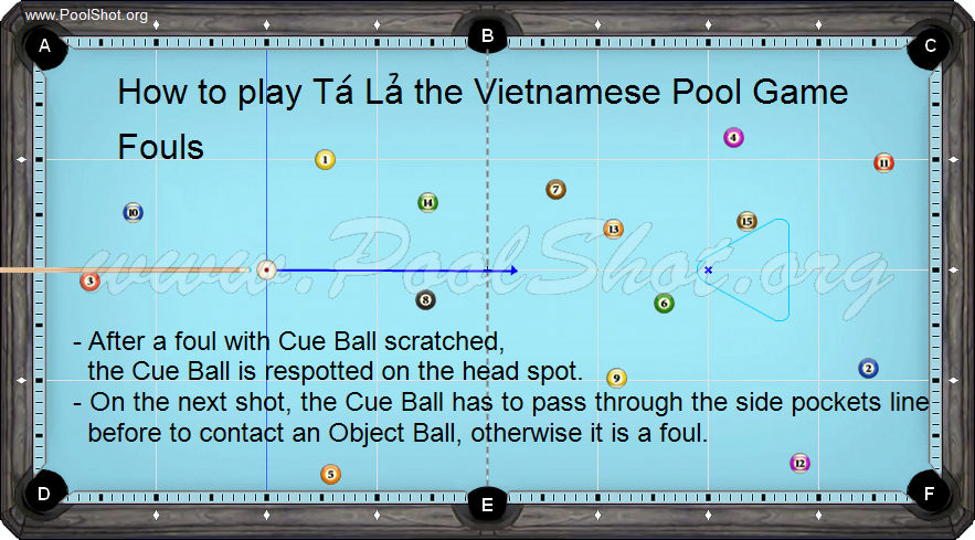 Poker Pool in Vietnam - 12
