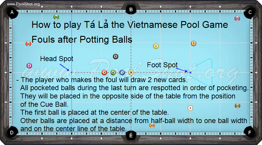 Poker Pool in Vietnam - 13