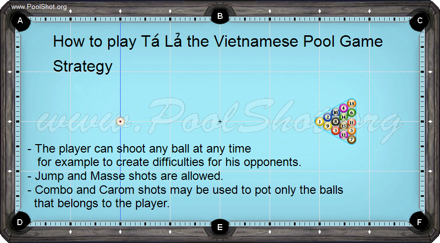 Poker Pool in Vietnam - 14