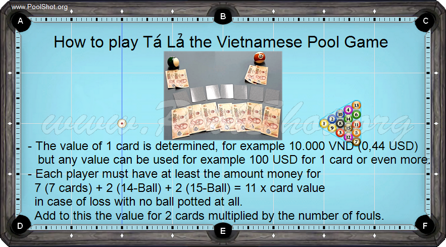 Poker Pool in Vietnam - 2