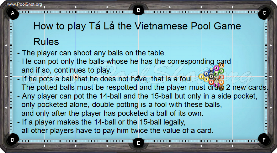 Poker Pool in Vietnam - 5