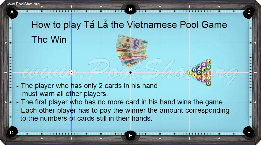 Poker Pool in Vietnam - 6