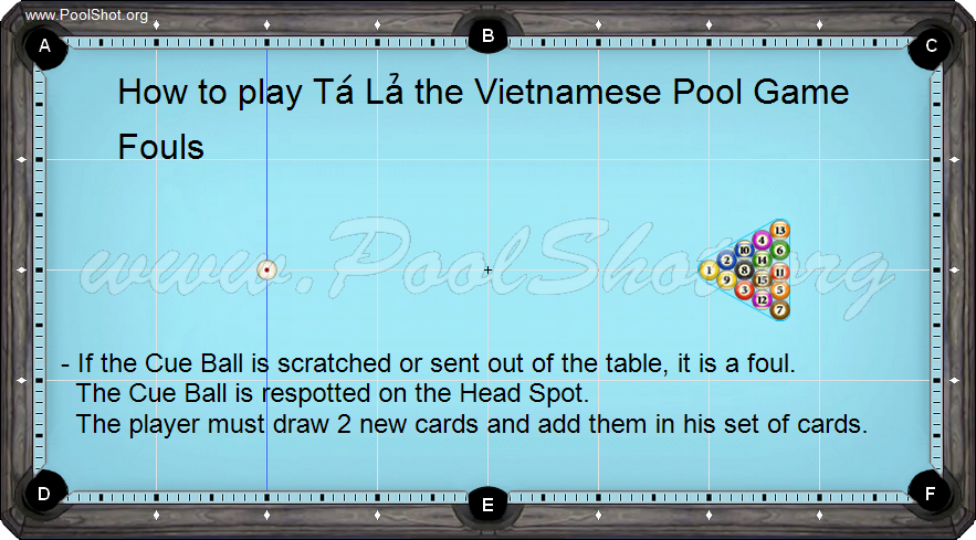 Poker Pool in Vietnam - 8